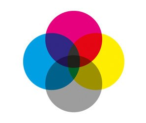 cmyk colour gamut