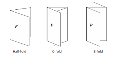 How to Set up Folded Leaflets