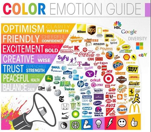 Colore in Branding 2.JPG