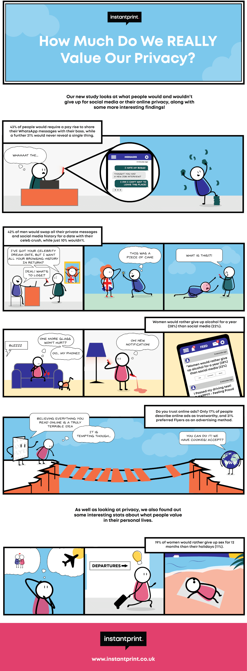 comic strip depicting the UK's attitudes to privacy online.