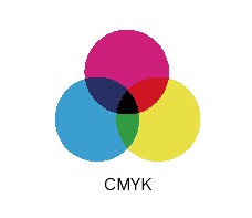 CMYK colour spectrum