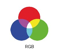 RGB colour spectrum