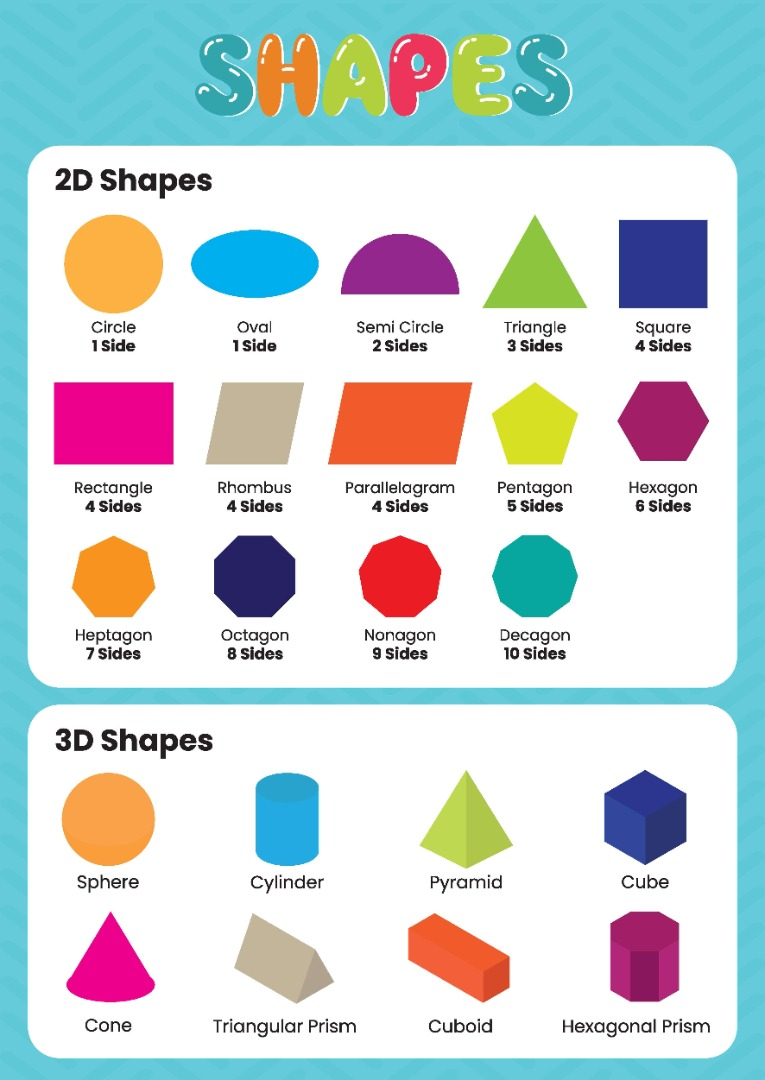 Poster design showing various 2D and 3D shapes